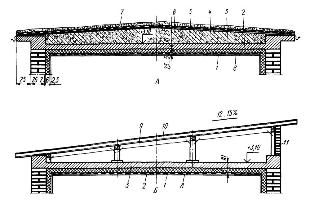 Схема вышивки крестом кабриолет